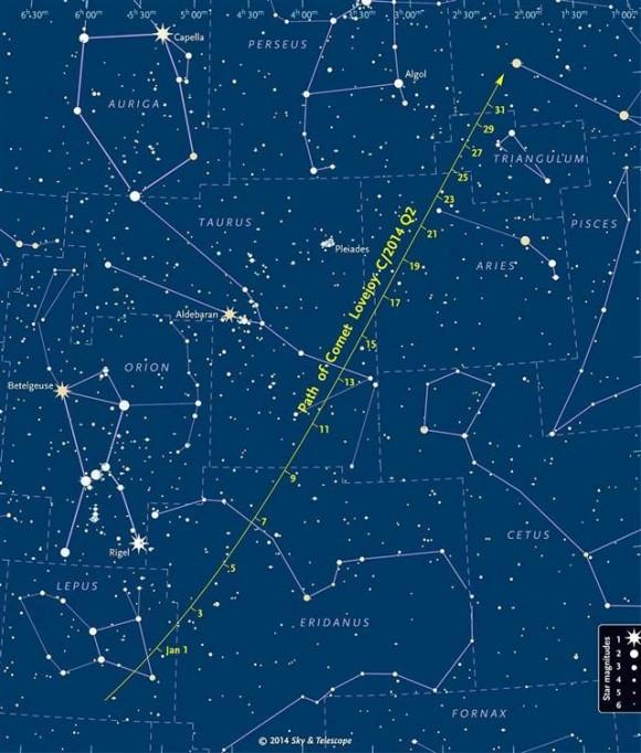 comete_C4-2014Q2